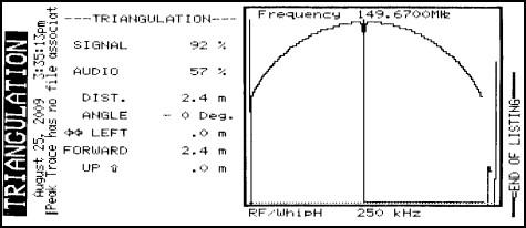 wykrywanie podsłuchu warszawa,wykrywanie gps warszawa, wykrywanie podsłuchów
