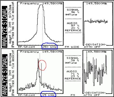 wykrywanie podsłuchu wykresy z Oscor 5000E